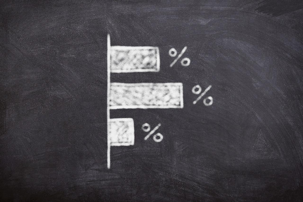 不動産投資をするなら知っておきたい利回りの種類と考え方